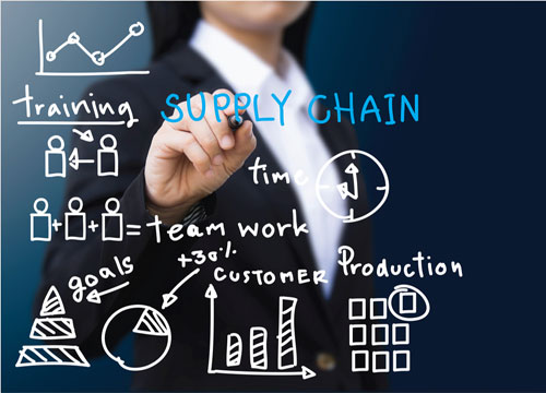 Supply Chain & Manufacturing